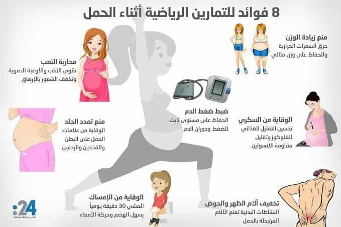 ممارسه الرياضه أثناء الحمل - هل هي ضاره؟ 5